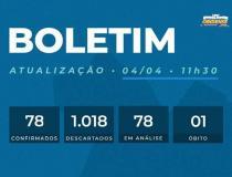 Pará registra 78 casos confirmados de Covid-19 | Portal Obidense