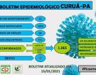 Prefeitura Municipal de CURUÁ publica novo decreto neste dia 15 de janeiro de 2021 | Portal Obidense