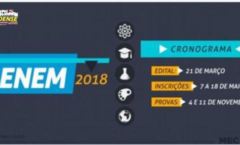 Mais de 5 milhões de estudantes já fizeram sua inscrição do ENEM, dados do último dia 16