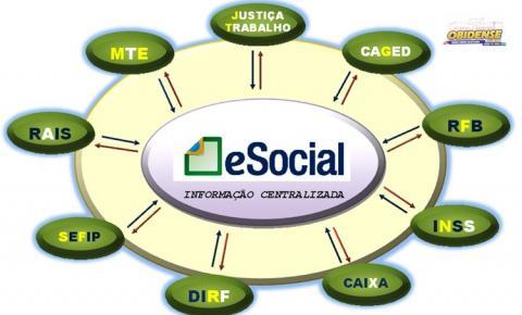 Empresas do Simples Nacional São Obrigadas a Aderir ao eSocial?