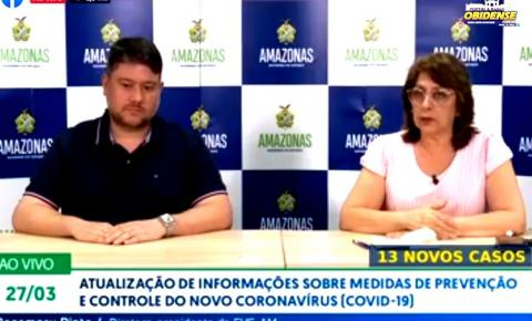 No amazonas aumenta para 80 os casos de infectados com covid-19 | Portal Obidense