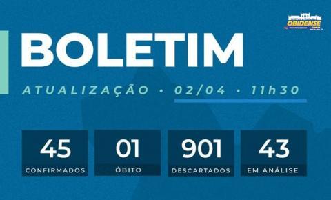 Em Santarém são revelados 4 casos de covid-19 em menos de 48hs, com 1 óbito | Portal Obidense