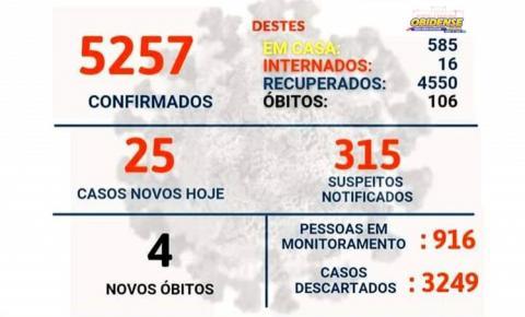 Domingo de aglomeração no Coruçambá. Em Óbidos o número de mortos por covid-19 chega a 106 | Portal Obidense